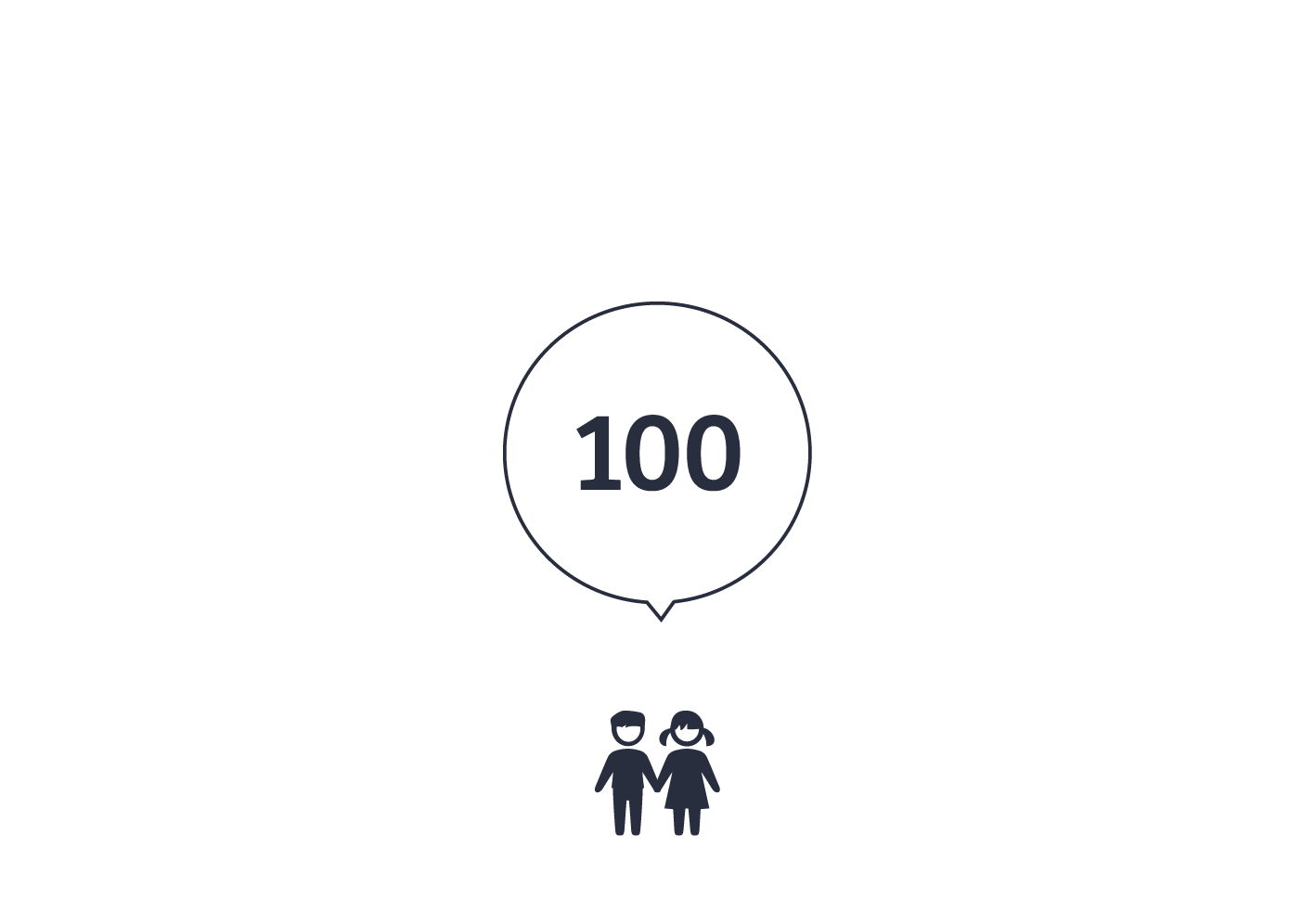 2014/15 lernten 100 Schülerinnen und Schüler aus Hamburg Apps zu entwickeln